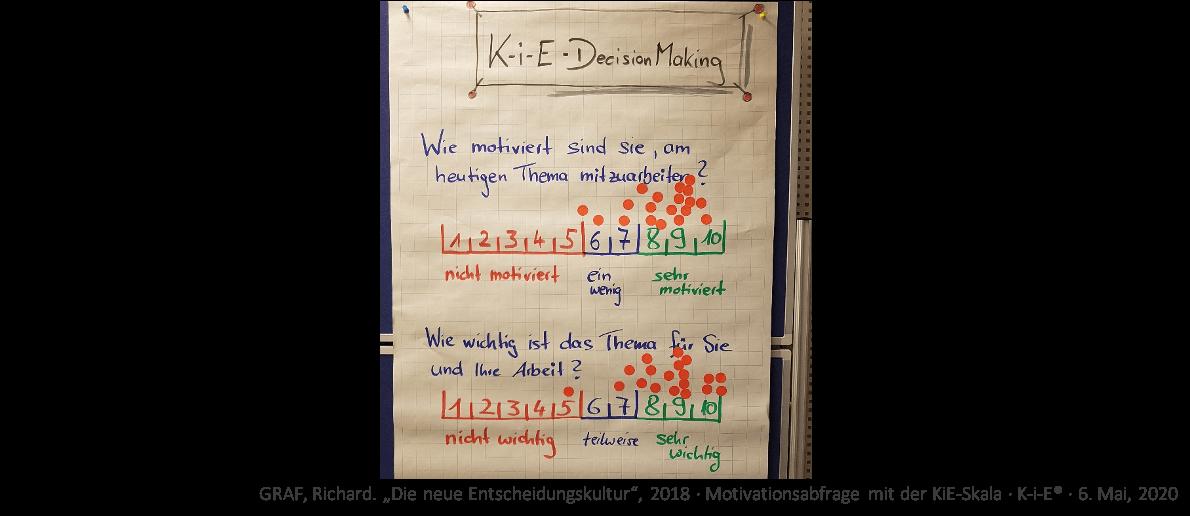 KiE: Motivationsabfrage