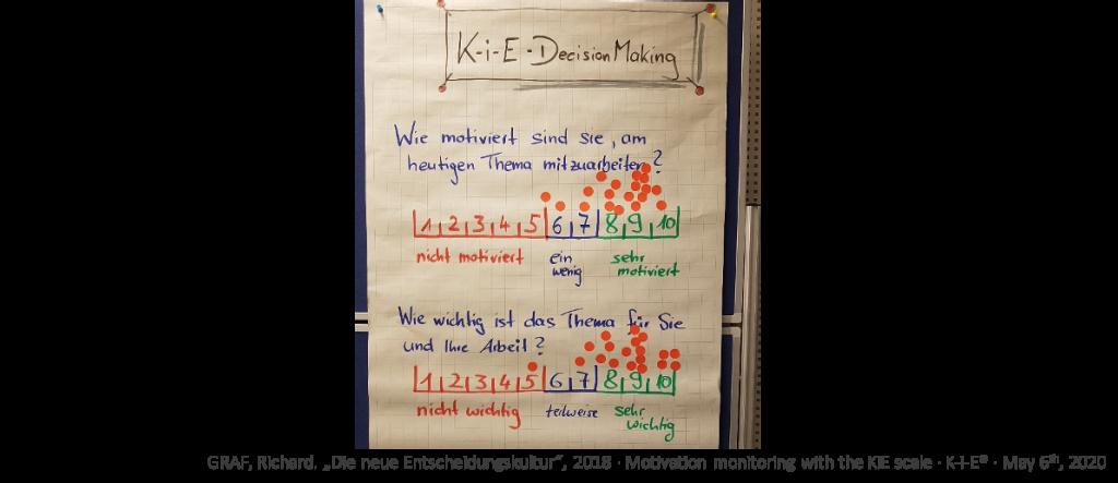 KiE: Motivation survey