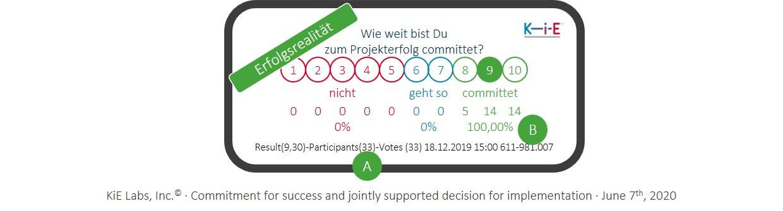 KiE: Finales Commitment mit gemeinsam getragener Entscheidung für die Umsetzung