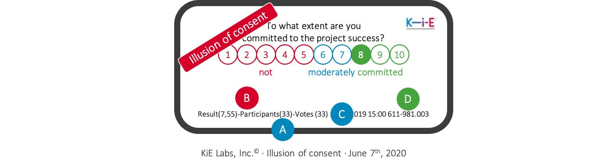 KiE: Figure 01: First and final commitment in the Commitment Process