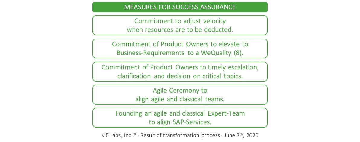 KiE: Measures from the transformation process