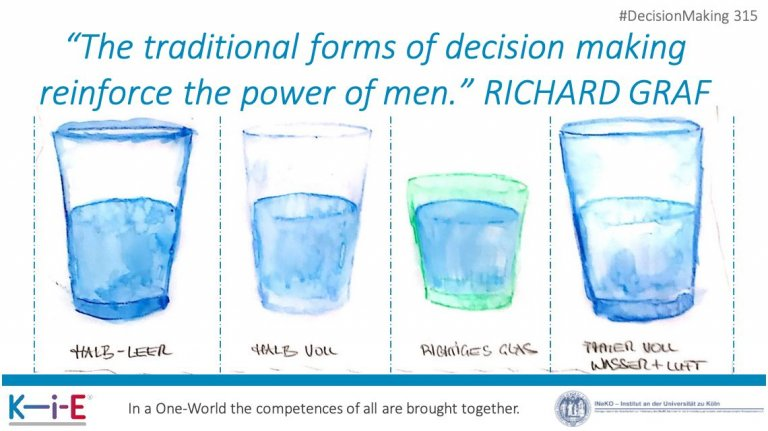 s315 How women and men use their competences together in a One-World