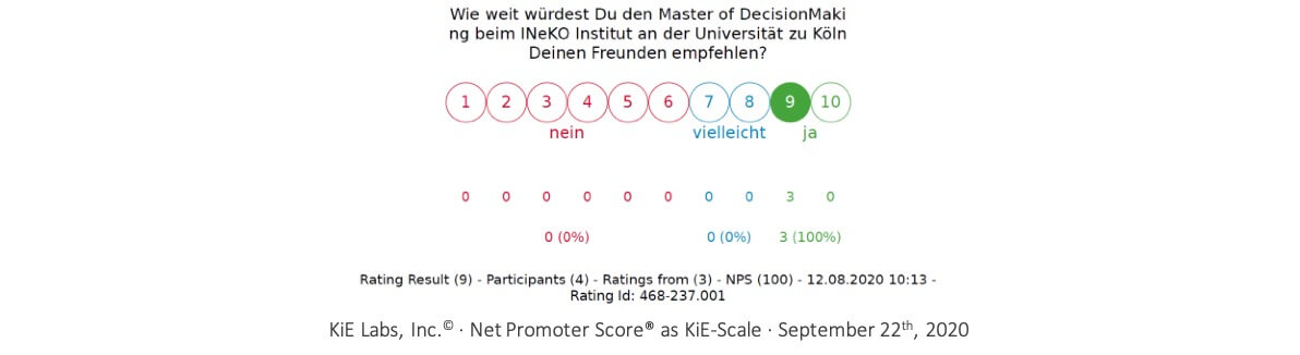 KiE NPS im DecisionMaker