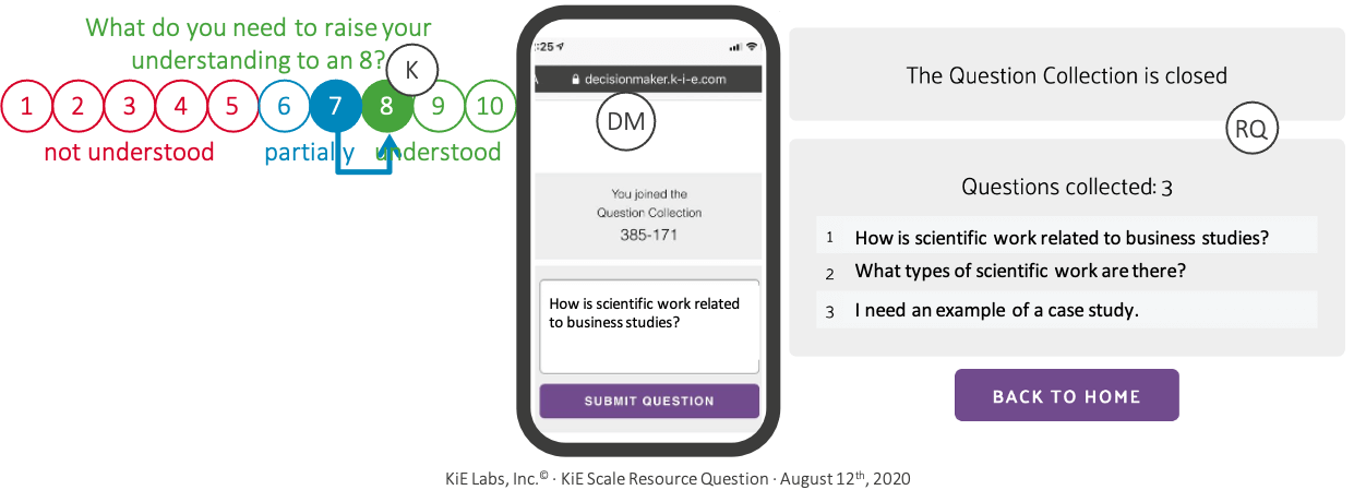 Resourcen Question in DecisionMaker - KiE