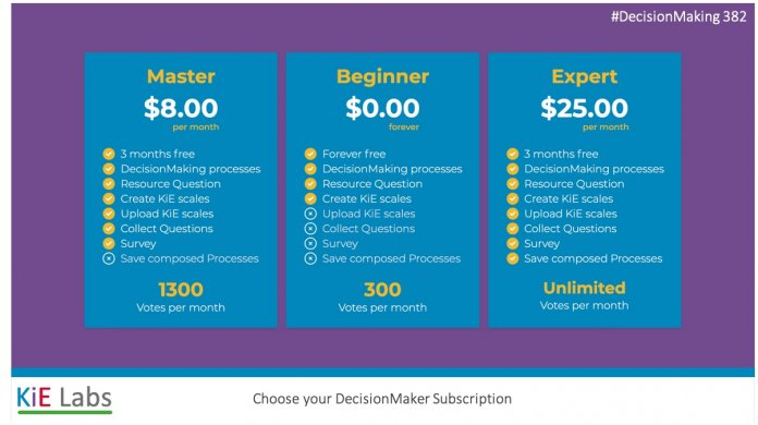 Get started with the DecisionMaker